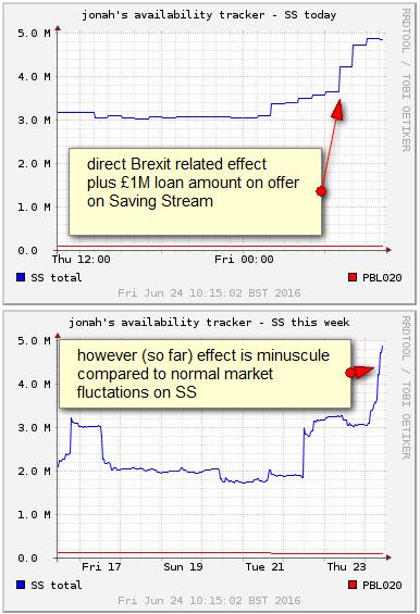 Saving Stream loan tracker