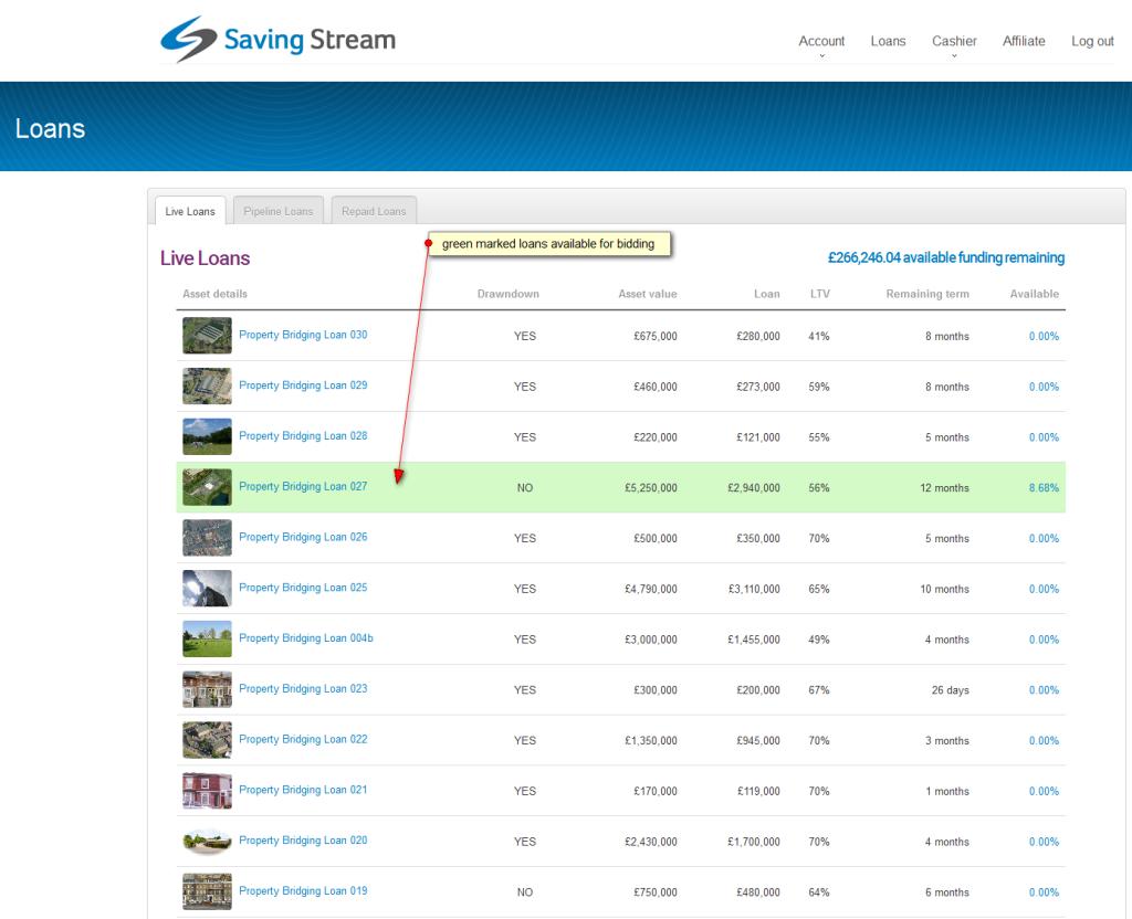 Saving Stream Loan Listing