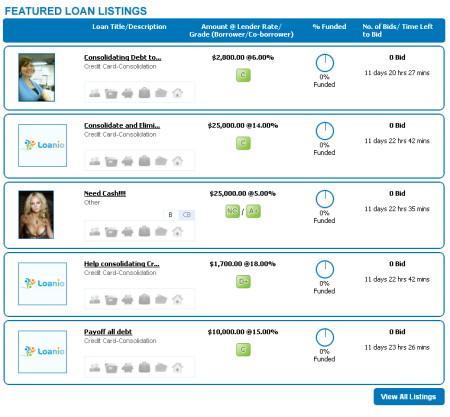 Loanio listings