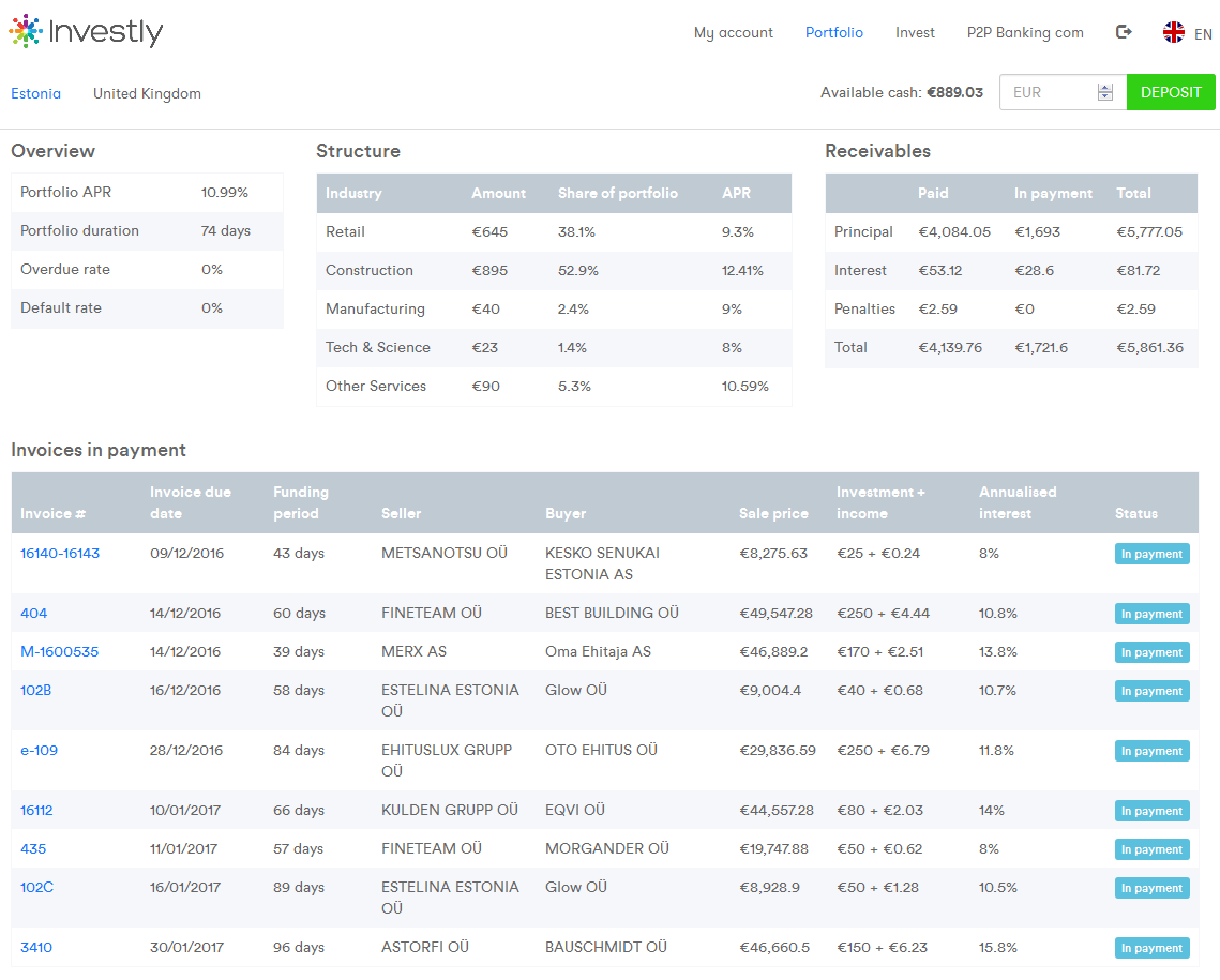 New Investly Dashboard