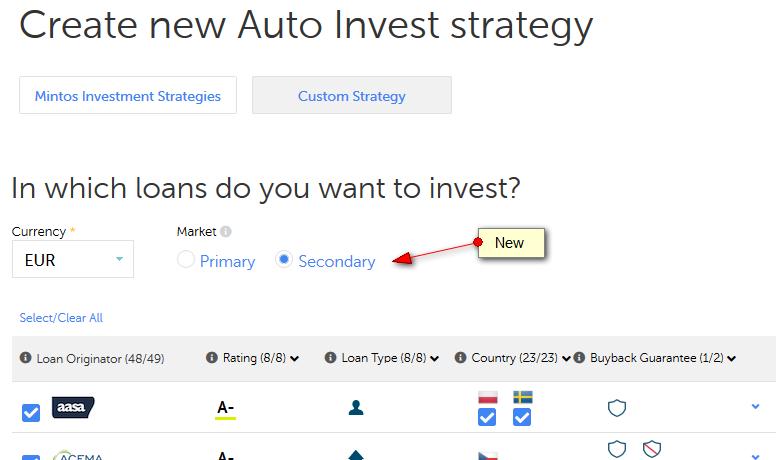 Mintos Auto Invest Secondary market