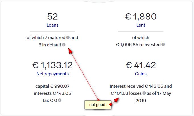 october loan portfolio