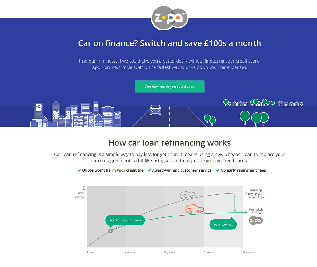 Zopas Car Loans